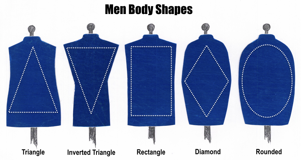 body shapes.001