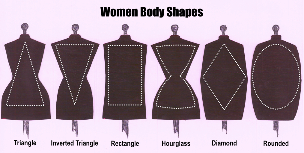 body shapes.002