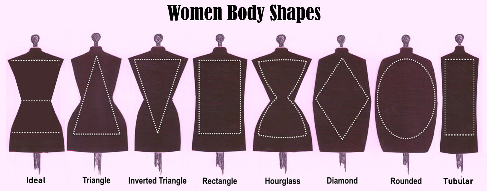 Different Body Shapes for Women-Answering, 'What shape is my body?'